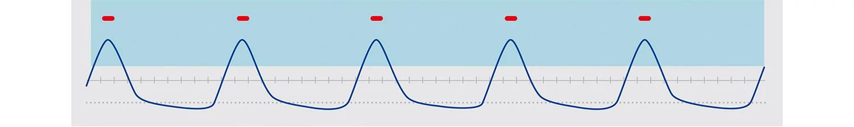 gating chart-1.jpg