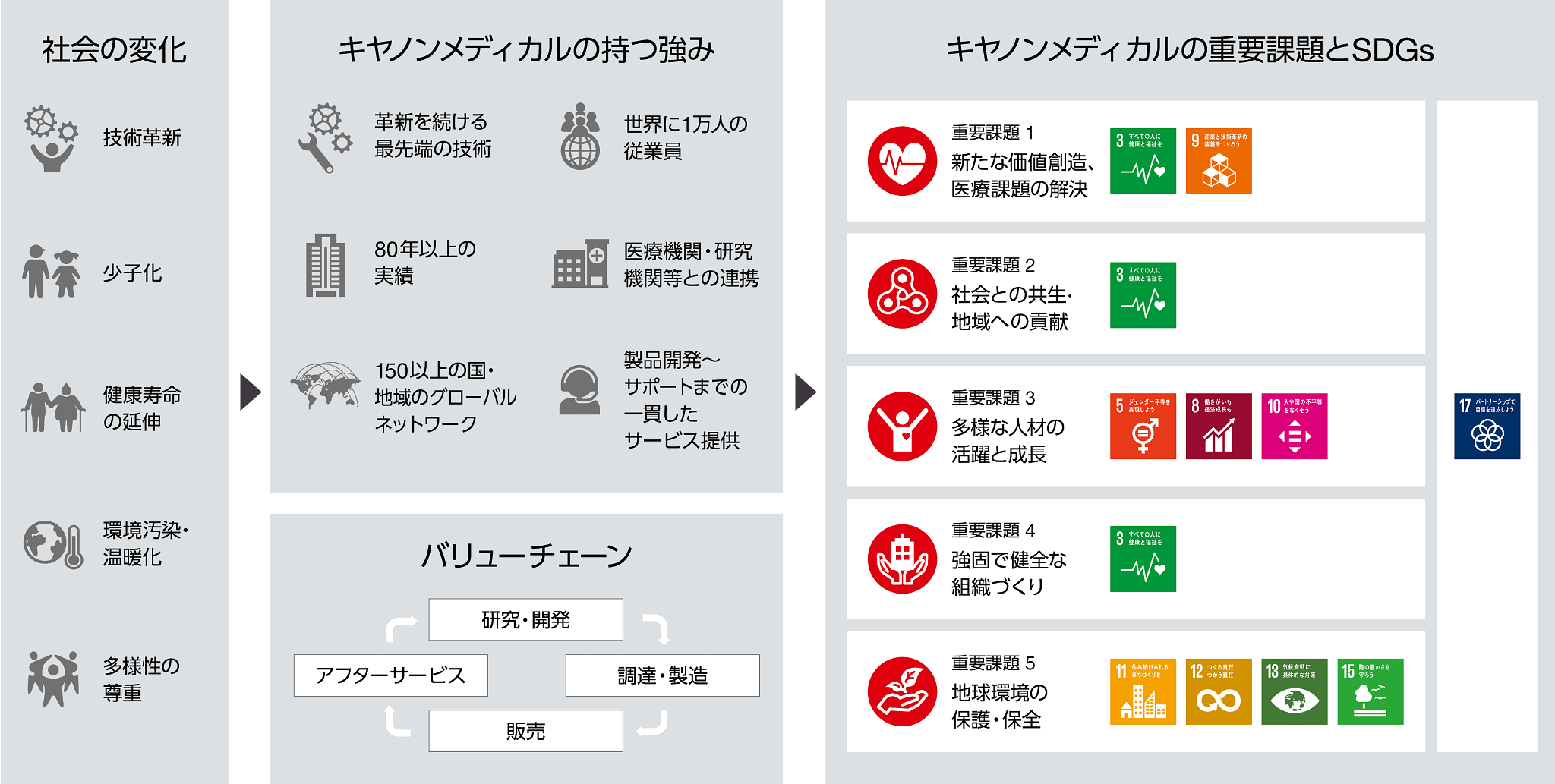 CANON MEDICAL_CSR2020_000madeforlife-v2.png